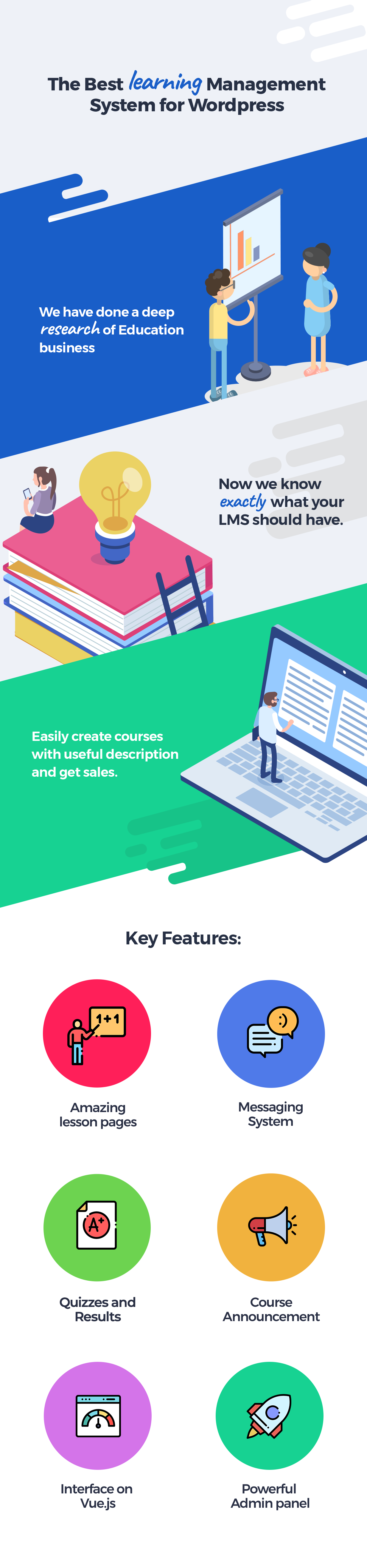 Masterstudy - Education WordPress Theme for Learning, Training and Education Center