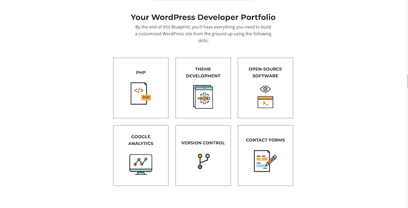How to Become a WordPress Developer in 2019 | StylemixThemes